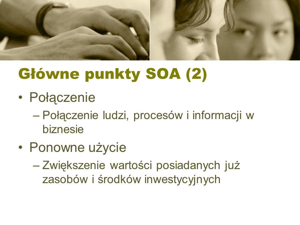 Główne punkty SOA (2) Połączenie Ponowne użycie