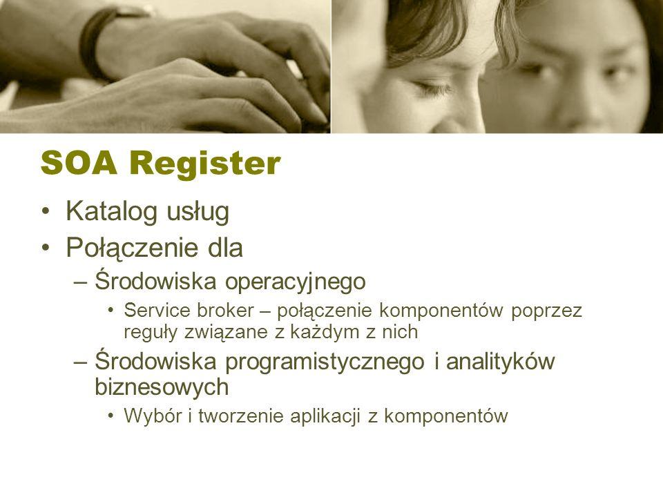 SOA Register Katalog usług Połączenie dla Środowiska operacyjnego