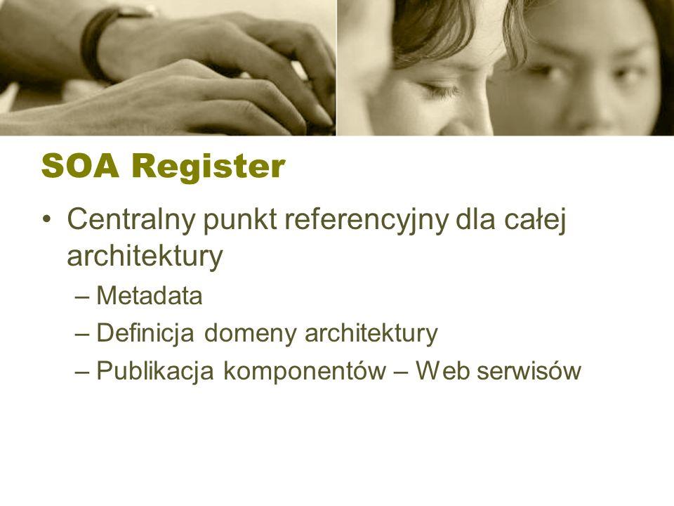 SOA Register Centralny punkt referencyjny dla całej architektury