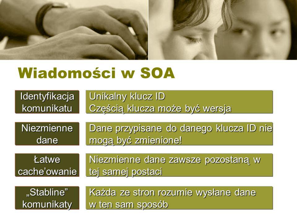 Wiadomości w SOA Identyfikacja komunikatu Unikalny klucz ID