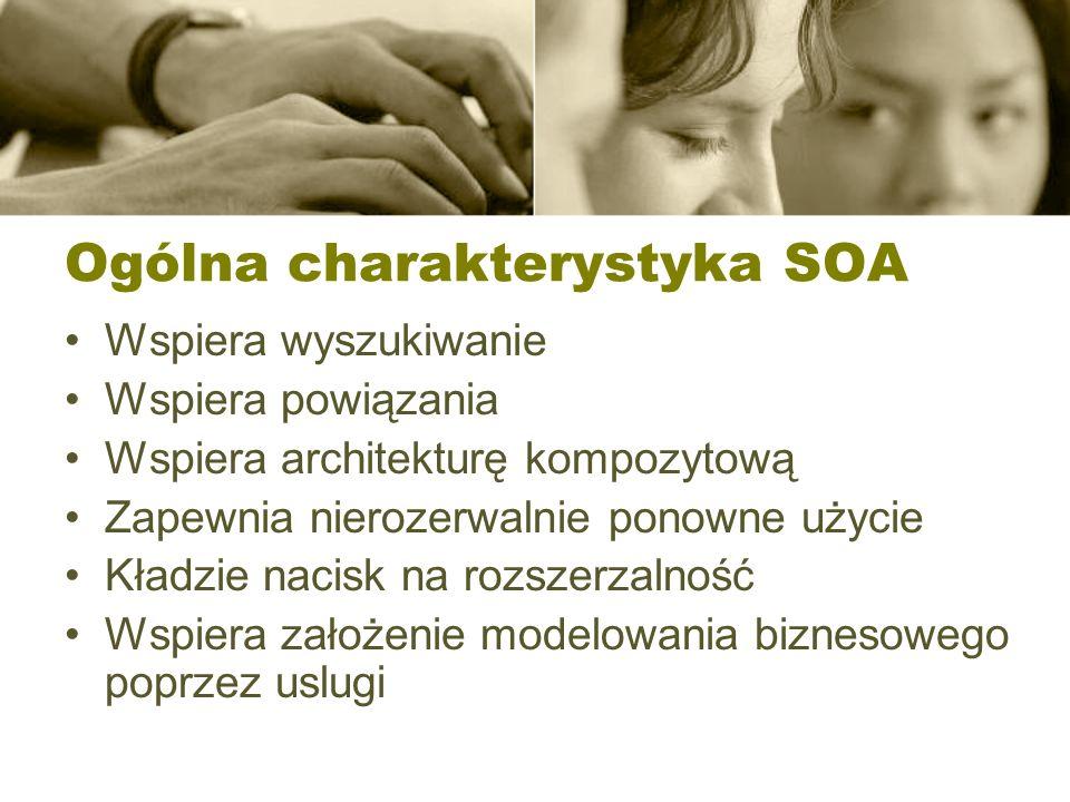 Ogólna charakterystyka SOA