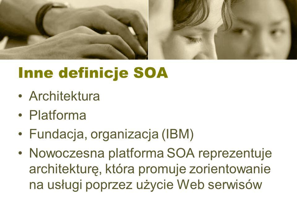 Inne definicje SOA Architektura Platforma Fundacja, organizacja (IBM)