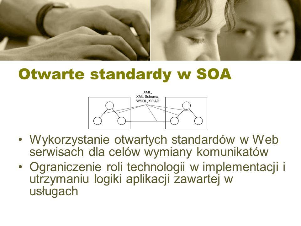 Otwarte standardy w SOA