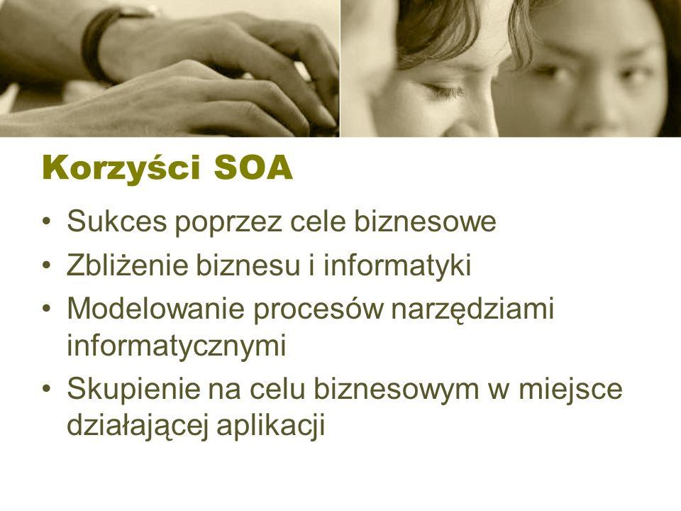 Korzyści SOA Sukces poprzez cele biznesowe