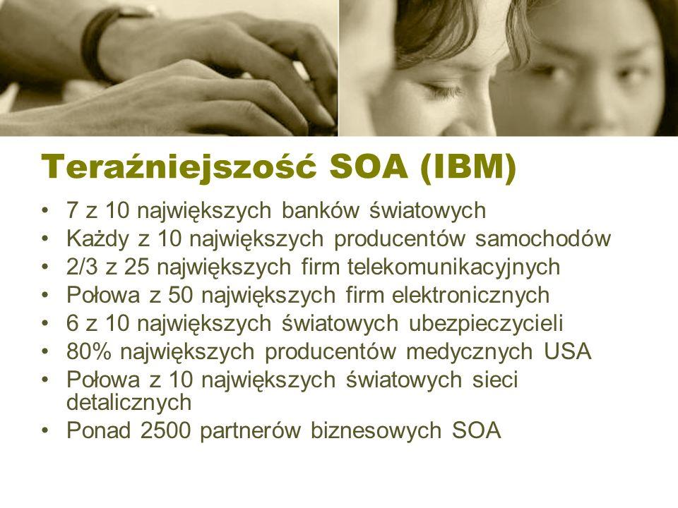 Teraźniejszość SOA (IBM)