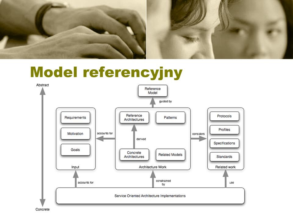 Model referencyjny