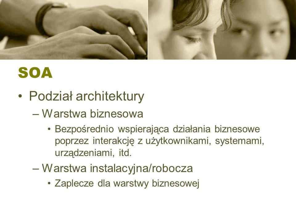 SOA Podział architektury Warstwa biznesowa