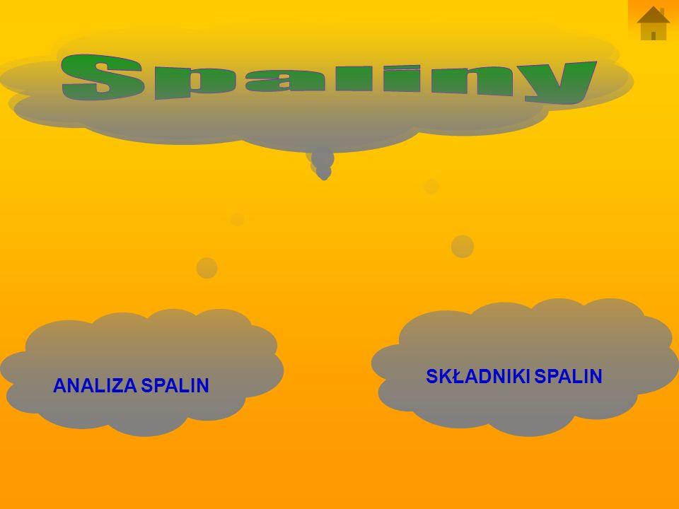 Spaliny SKŁADNIKI SPALIN ANALIZA SPALIN