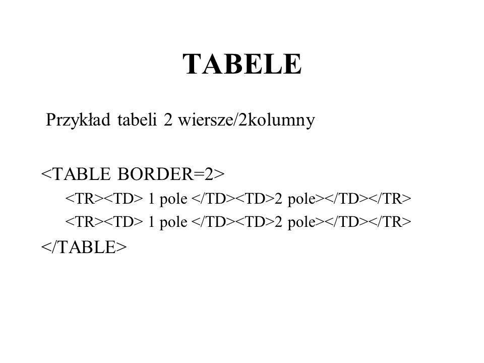 TABELE Przykład tabeli 2 wiersze/2kolumny <TABLE BORDER=2>