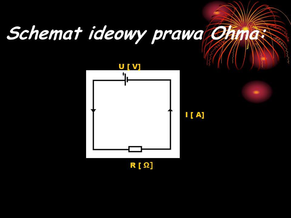 Schemat ideowy prawa Ohma: