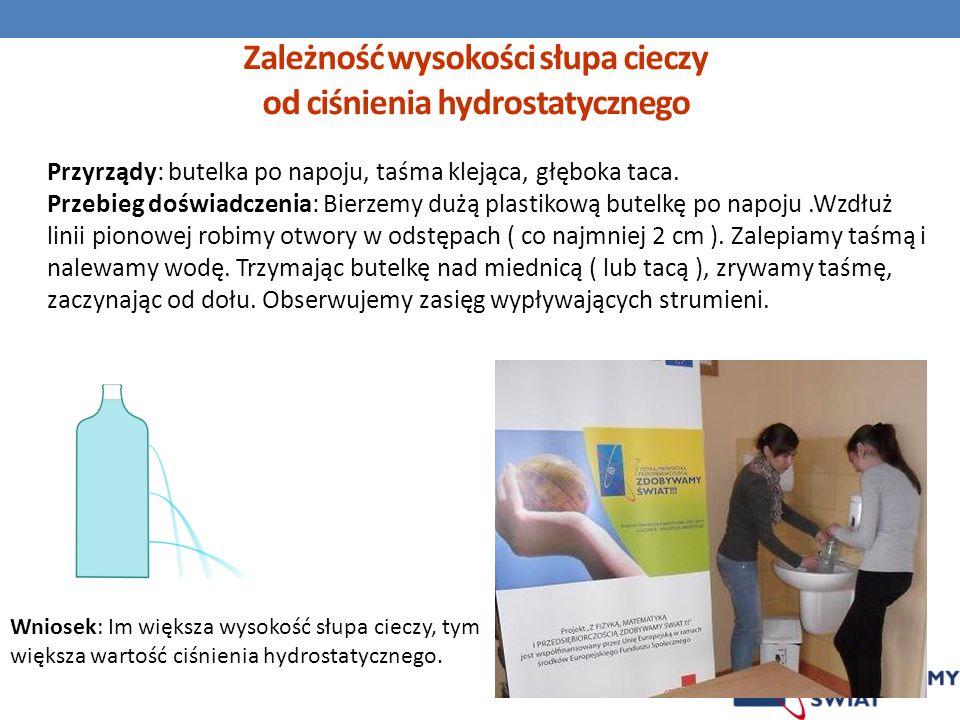 Zależność wysokości słupa cieczy od ciśnienia hydrostatycznego