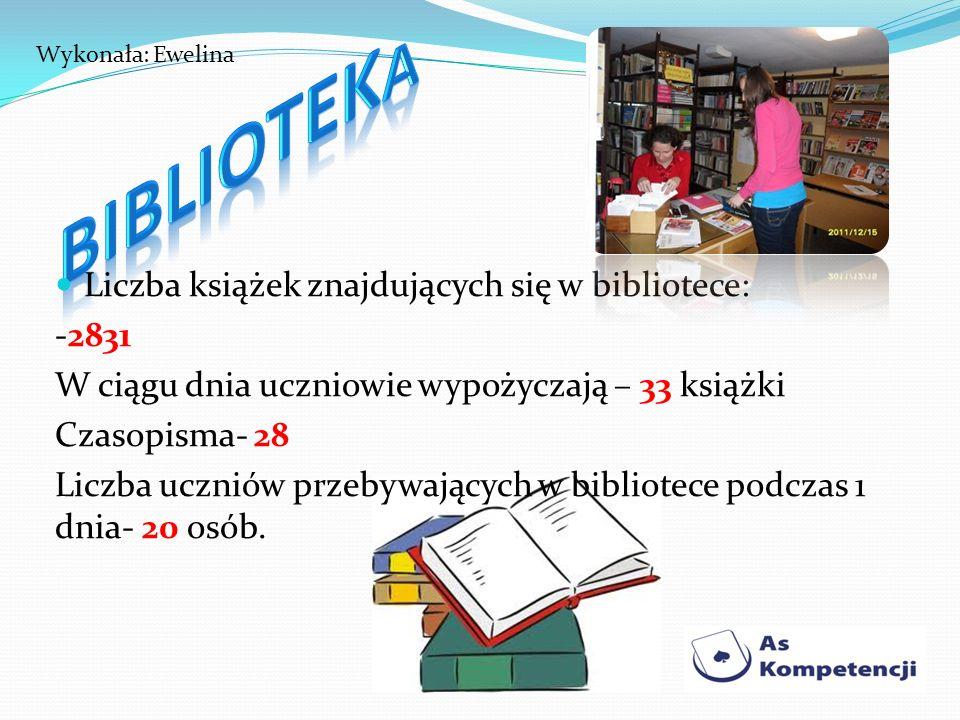 BIBLIOTEKA Liczba książek znajdujących się w bibliotece: -2831