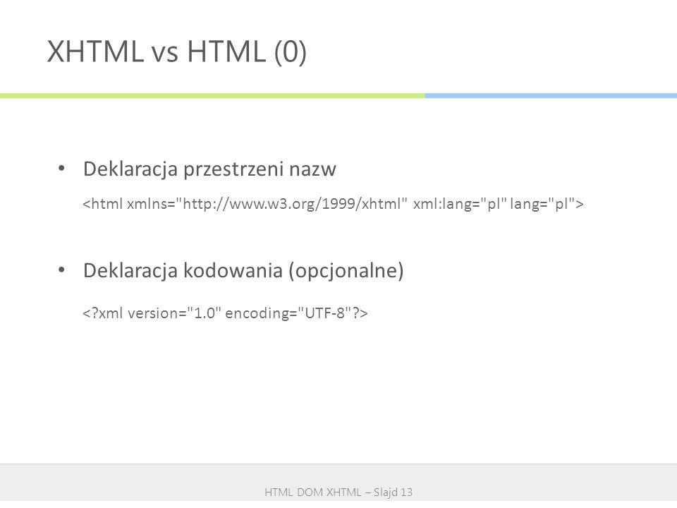 XHTML vs HTML (0) Deklaracja przestrzeni nazw