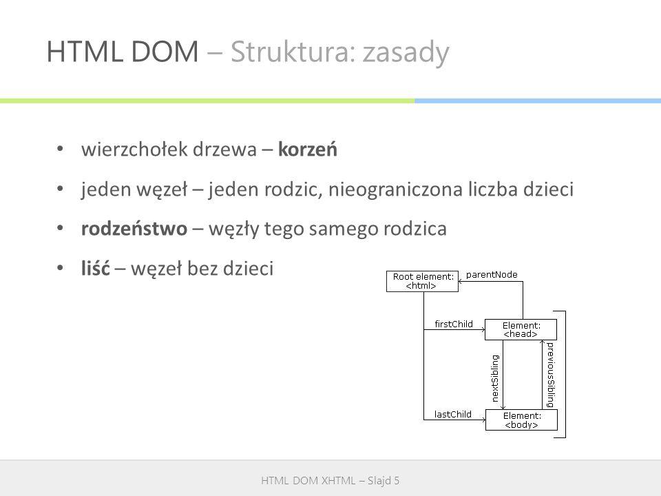 HTML DOM – Struktura: zasady