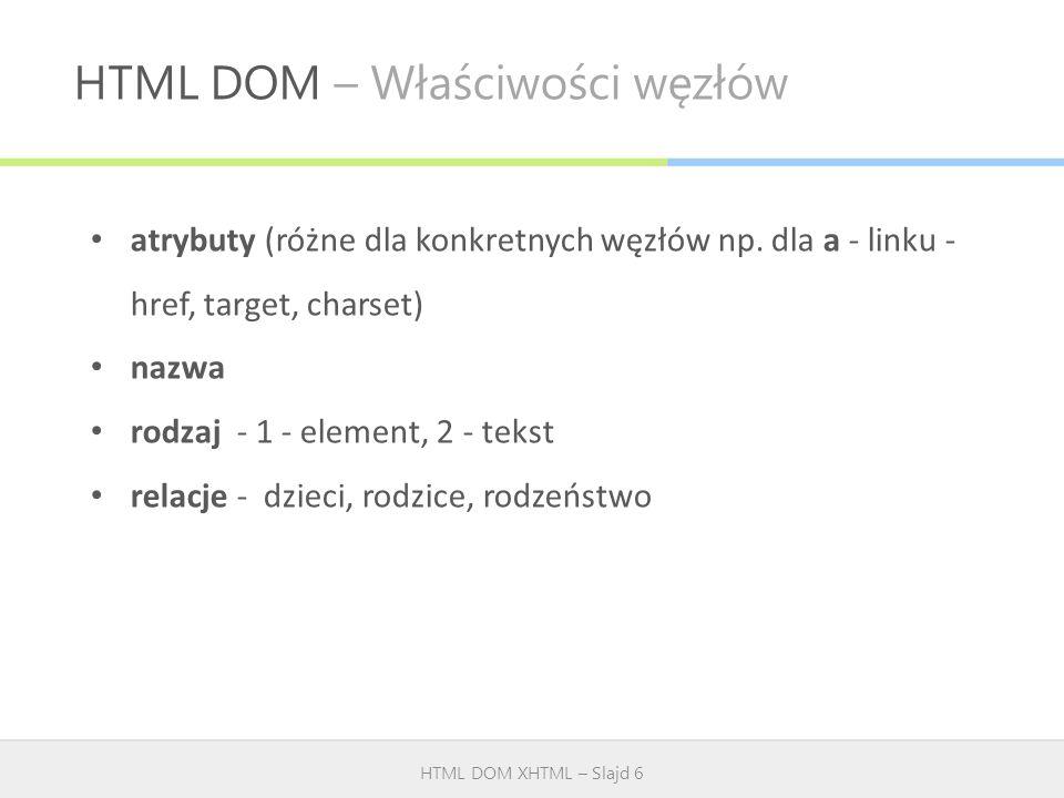 HTML DOM – Właściwości węzłów