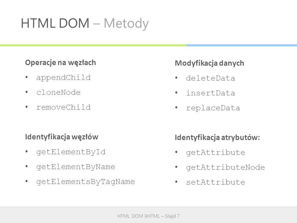 HTML DOM – Metody Operacje na węzłach Modyfikacja danych appendChild