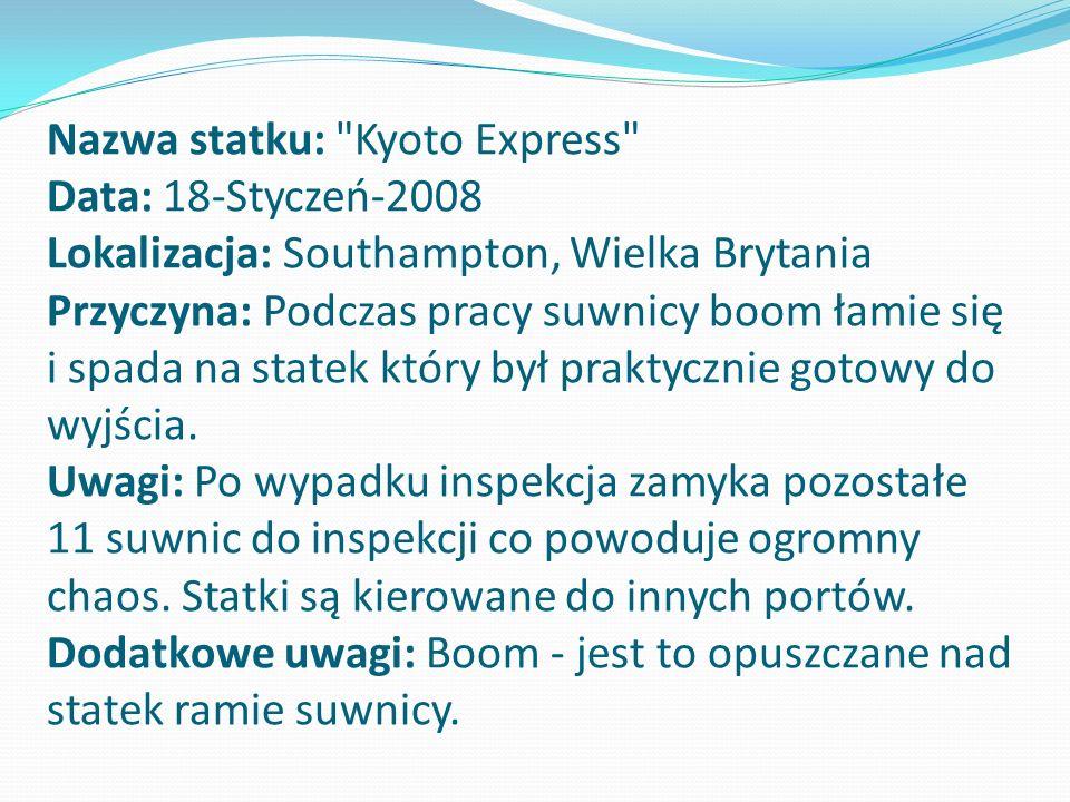 Nazwa statku: Kyoto Express Data: 18-Styczeń-2008 Lokalizacja: Southampton, Wielka Brytania Przyczyna: Podczas pracy suwnicy boom łamie się i spada na statek który był praktycznie gotowy do wyjścia.
