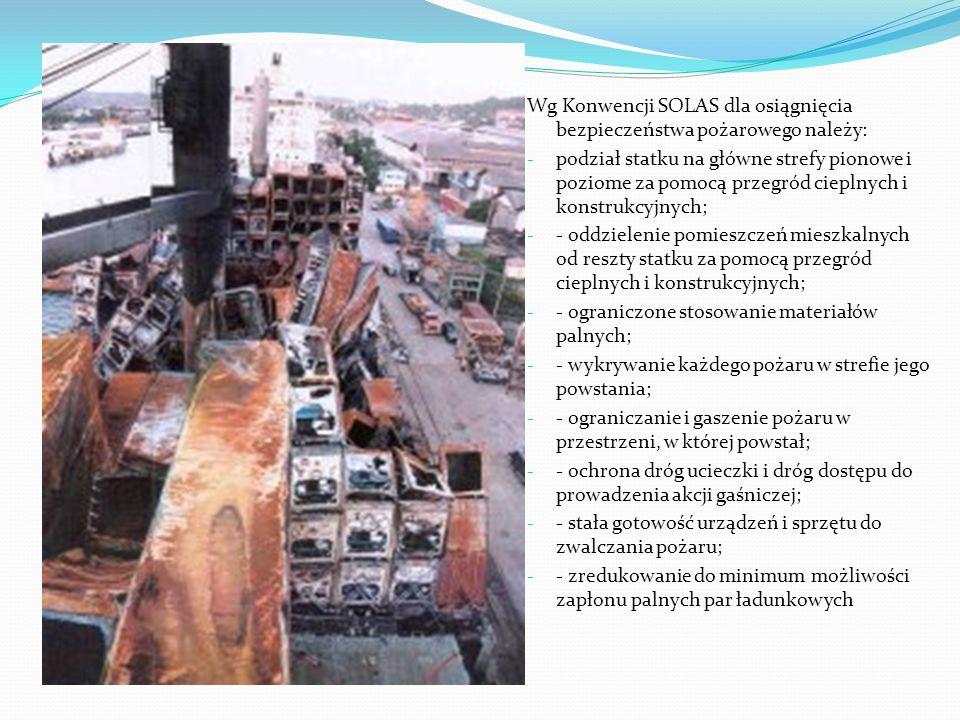 Wg Konwencji SOLAS dla osiągnięcia bezpieczeństwa pożarowego należy: