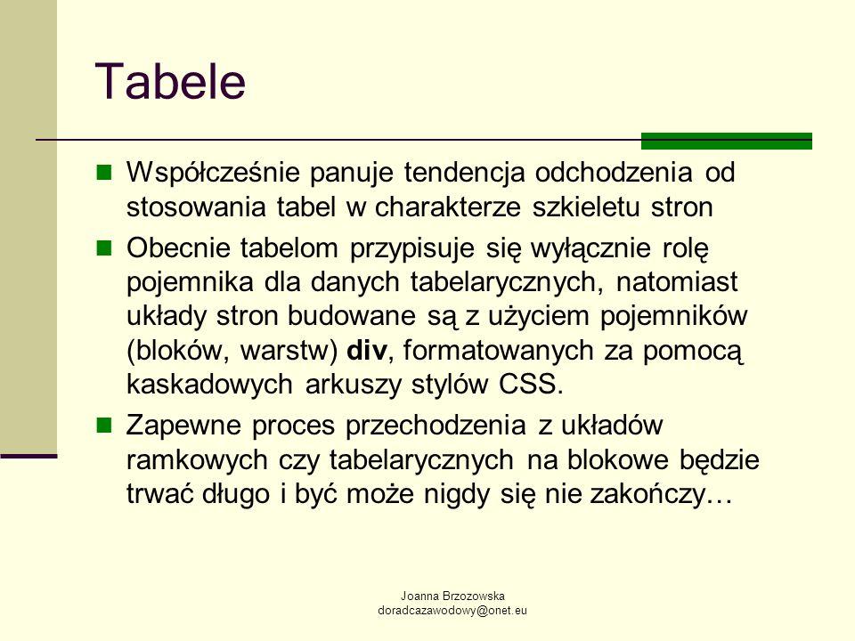 Tabele Współcześnie panuje tendencja odchodzenia od stosowania tabel w charakterze szkieletu stron.