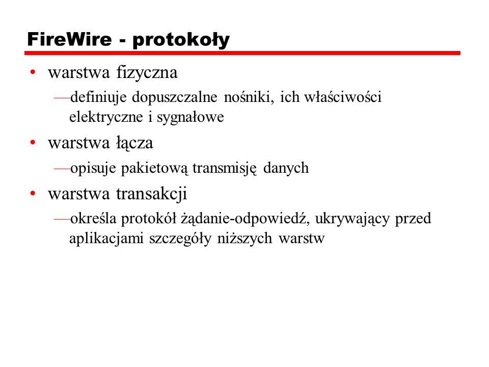 FireWire - protokoły warstwa fizyczna warstwa łącza warstwa transakcji