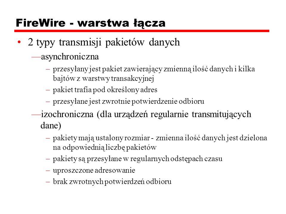 FireWire - warstwa łącza