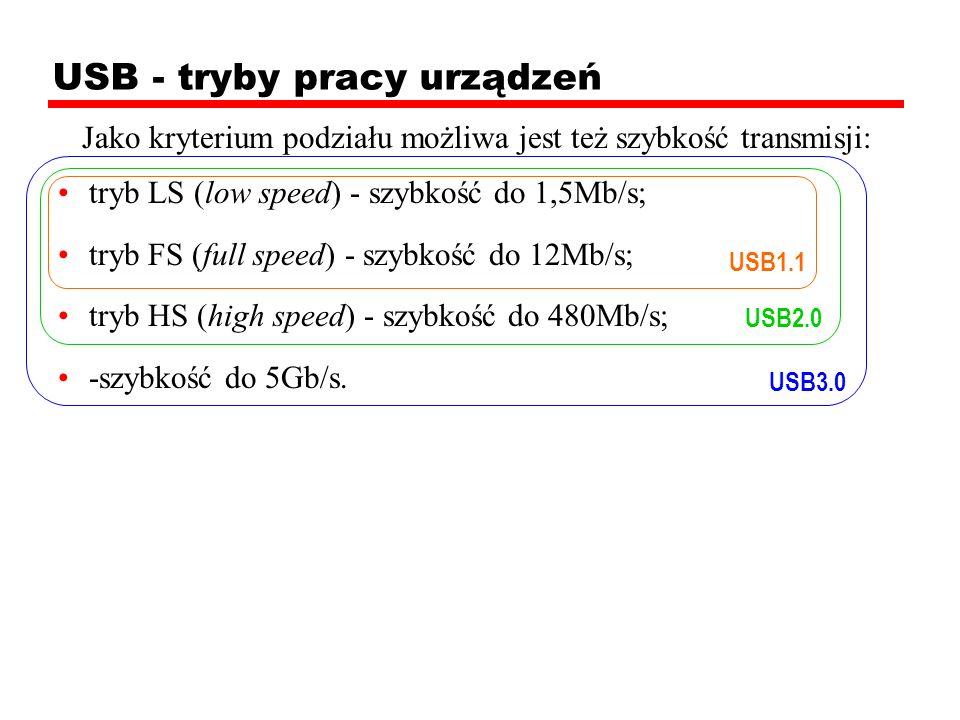 USB - tryby pracy urządzeń
