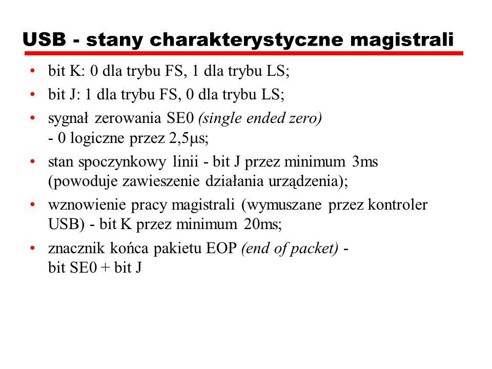 USB - stany charakterystyczne magistrali