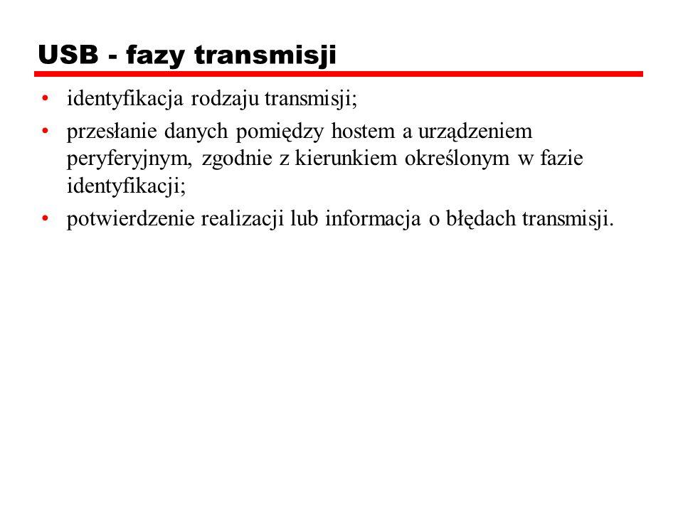 USB - fazy transmisji identyfikacja rodzaju transmisji;