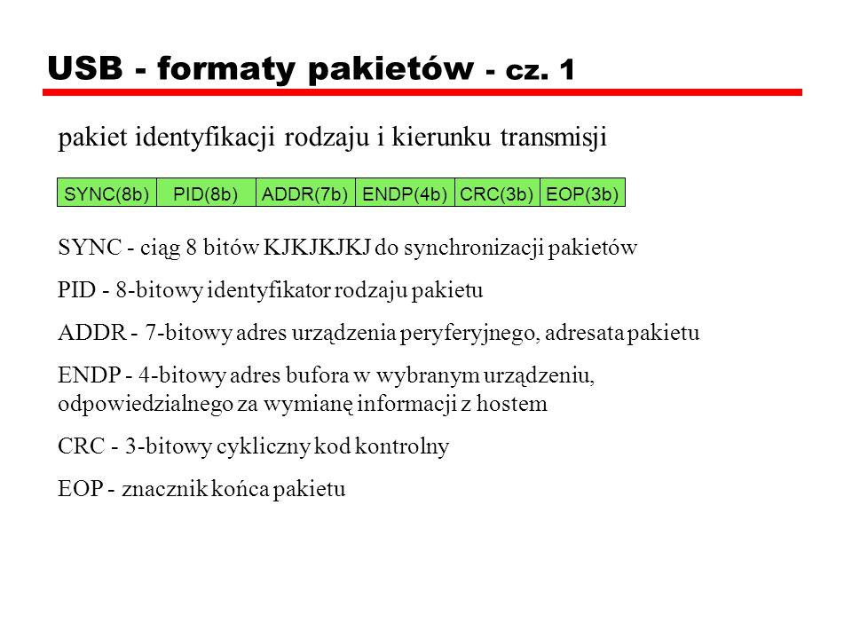 USB - formaty pakietów - cz. 1