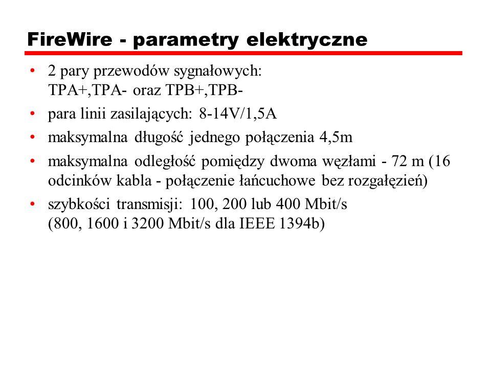 FireWire - parametry elektryczne