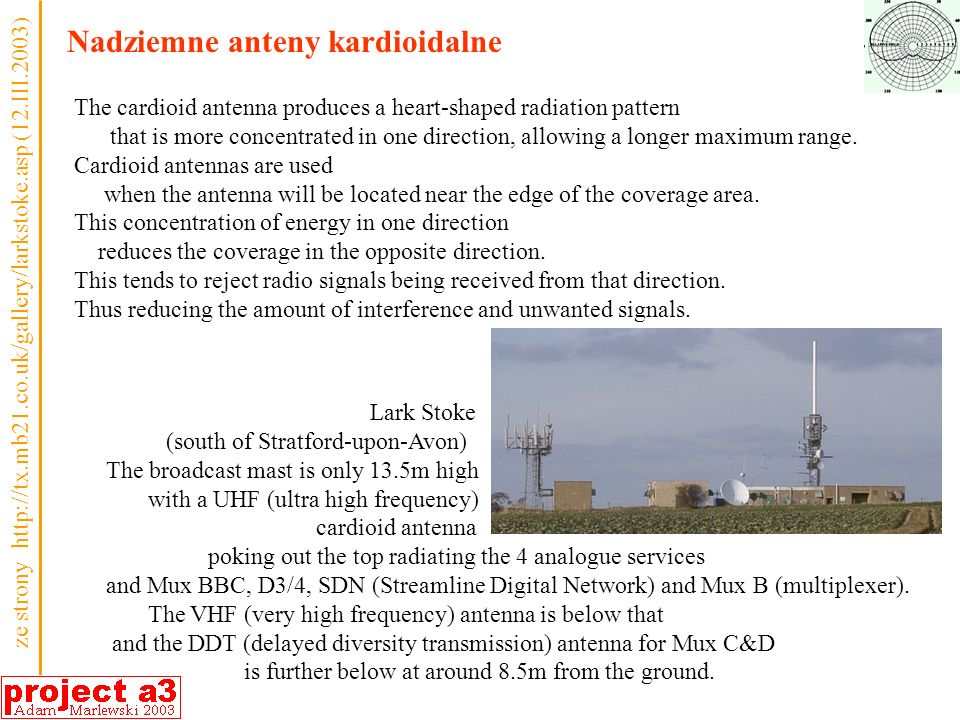 Nadziemne anteny kardioidalne