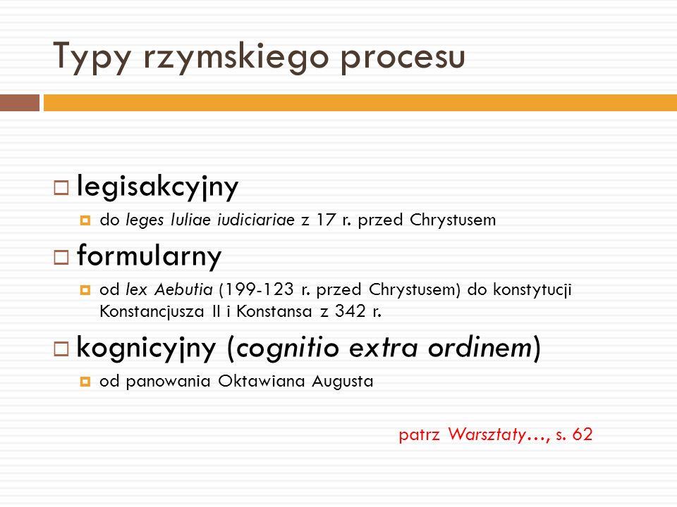 Typy rzymskiego procesu