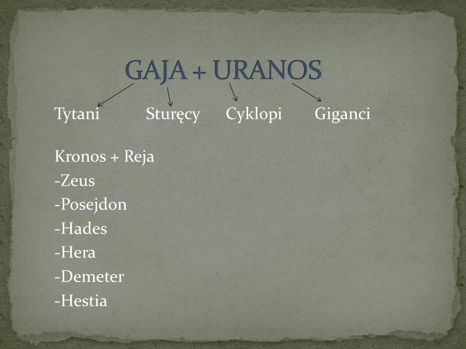 GAJA + URANOS Tytani Sturęcy Cyklopi Giganci