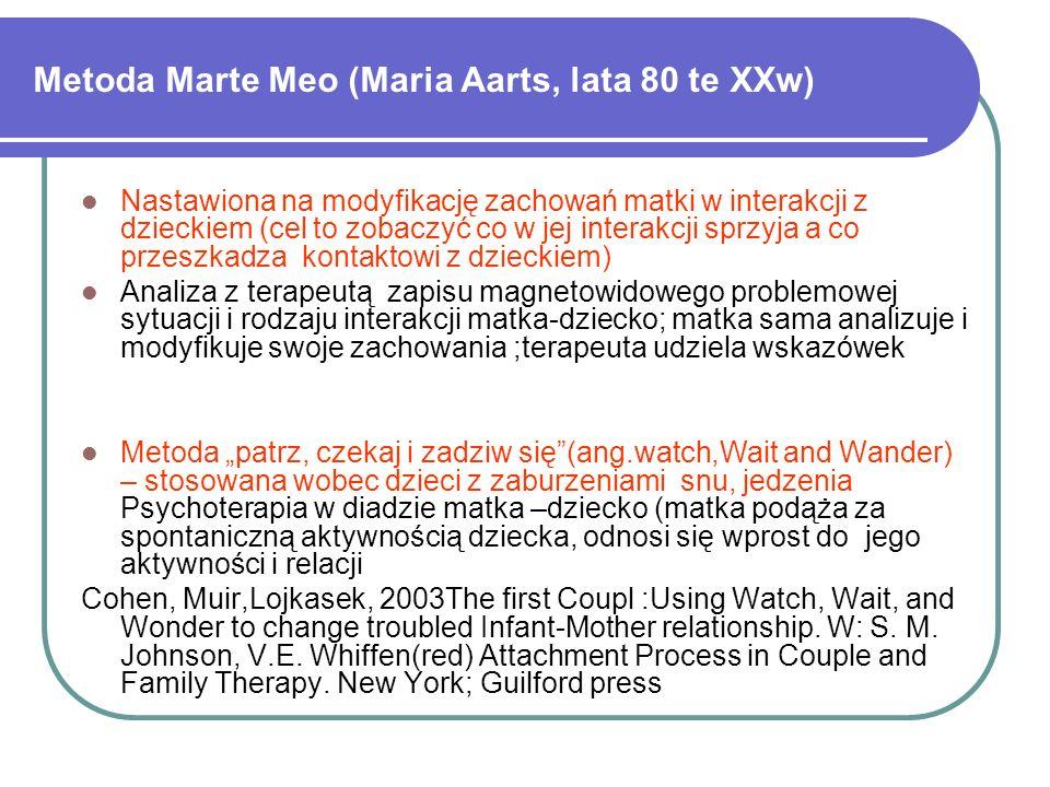 Metoda Marte Meo (Maria Aarts, lata 80 te XXw)