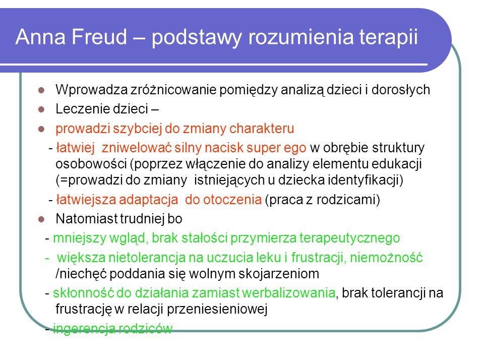 Anna Freud – podstawy rozumienia terapii