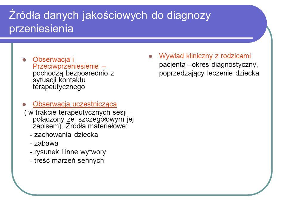 Źródła danych jakościowych do diagnozy przeniesienia