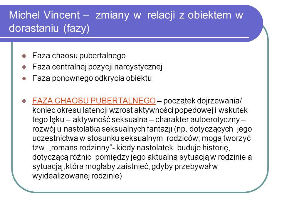 Michel Vincent – zmiany w relacji z obiektem w dorastaniu (fazy)
