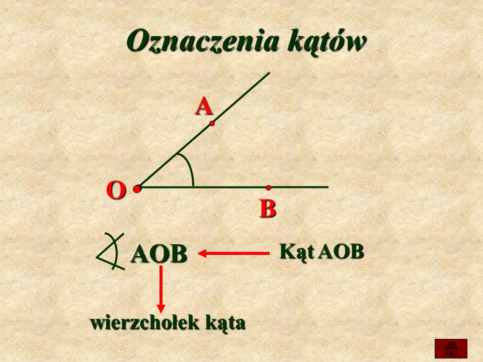 Oznaczenia kątów A O B AOB Kąt AOB wierzchołek kąta