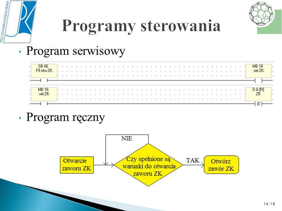 Programy sterowania Program serwisowy Program ręczny