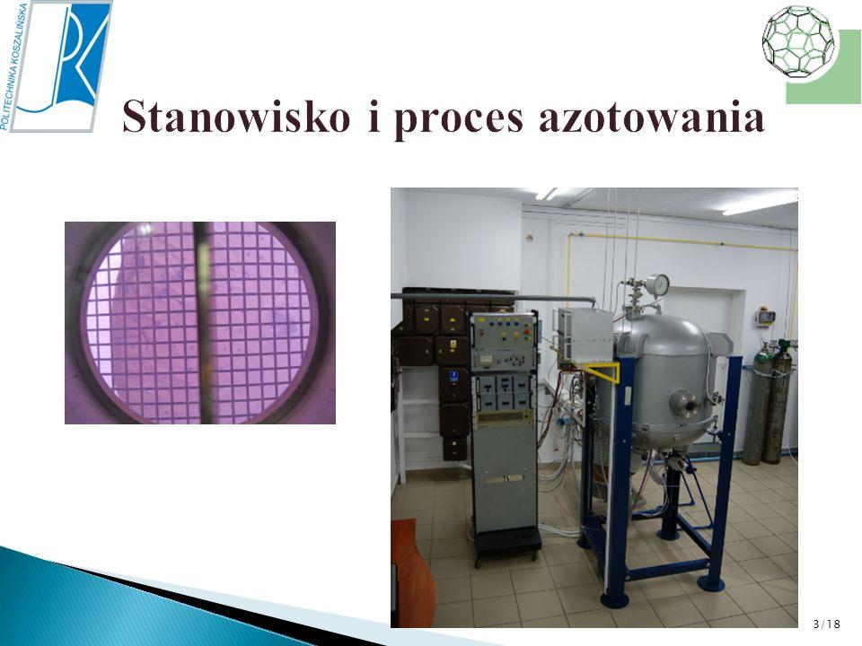 Stanowisko i proces azotowania
