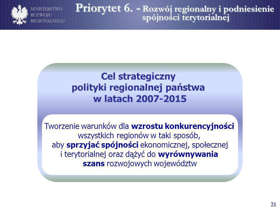 Cel strategiczny polityki regionalnej państwa w latach 2007-2015