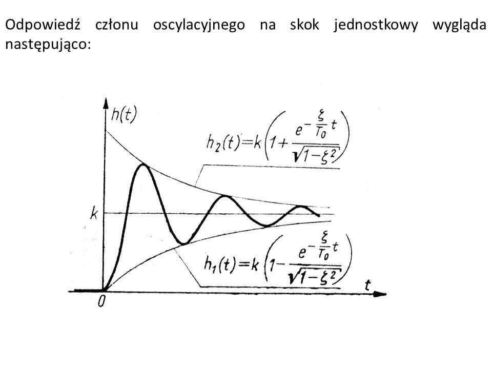 Odpowiedź członu oscylacyjnego na skok jednostkowy wygląda następująco: