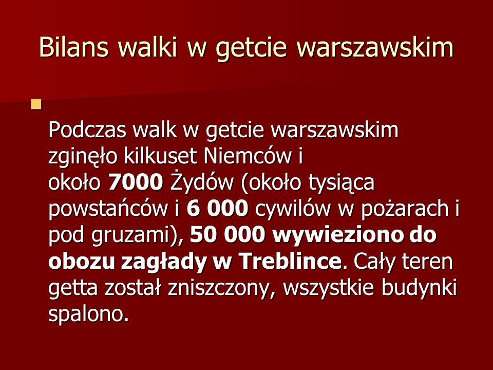 Bilans walki w getcie warszawskim