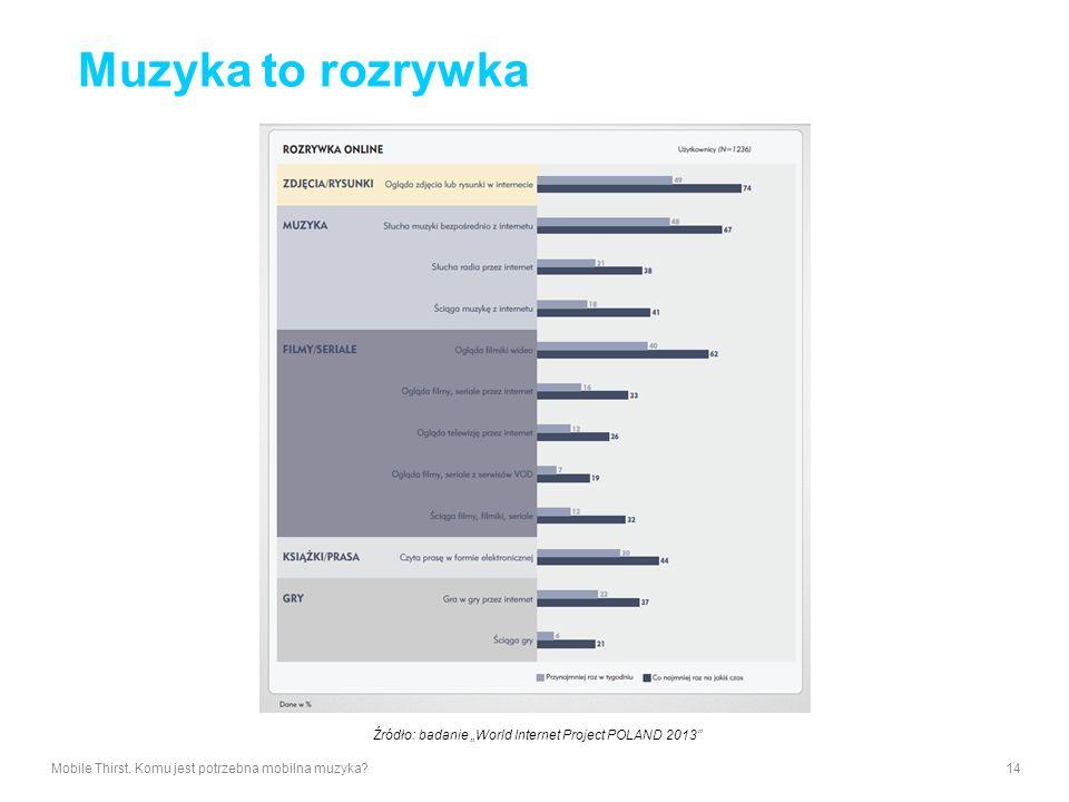 """Źródło: badanie """"World Internet Project POLAND 2013"""