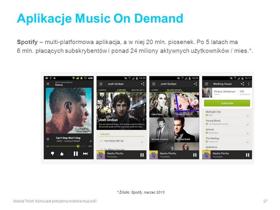 Aplikacje Music On Demand