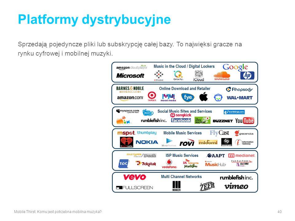 Platformy dystrybucyjne