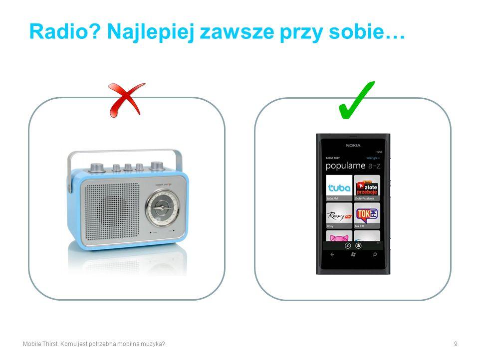 Radio Najlepiej zawsze przy sobie…