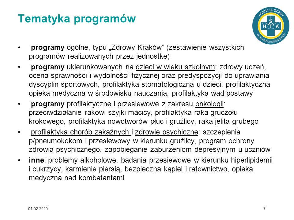 """Tematyka programów programy ogólne, typu """"Zdrowy Kraków (zestawienie wszystkich programów realizowanych przez jednostkę)"""
