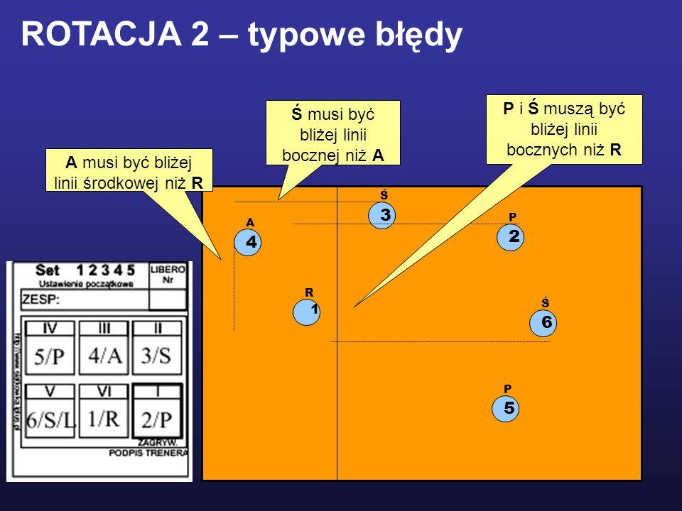 ROTACJA 2 – typowe błędy P i Ś muszą być bliżej linii bocznych niż R