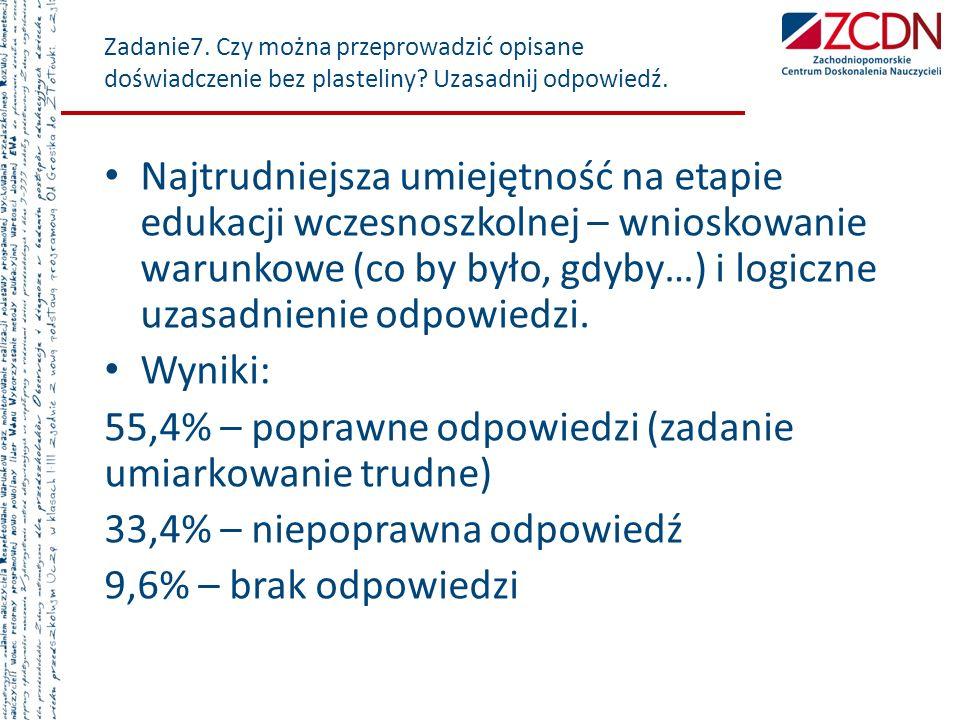 55,4% – poprawne odpowiedzi (zadanie umiarkowanie trudne)
